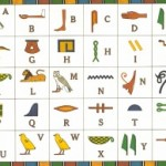 Egyptian System of Writing